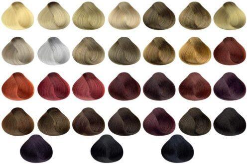 Bảng màu thuốc nhuộm tóc L'oreal chi tiết và đầy đủ